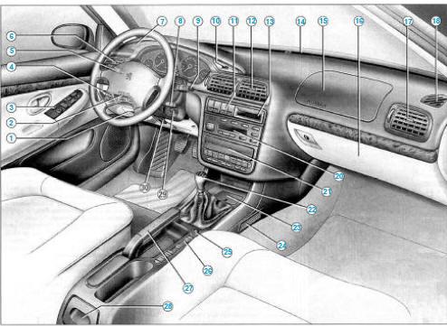revue technique automobile peugeot 406 carnet de bord revue technique automobile. Black Bedroom Furniture Sets. Home Design Ideas